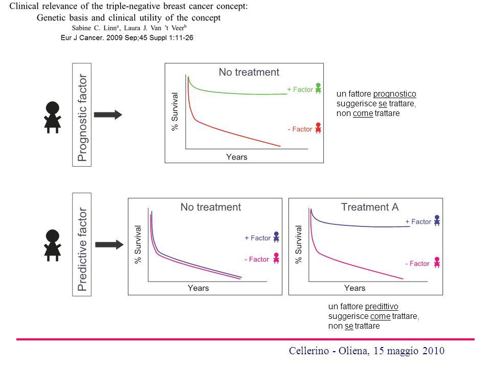 Cellerino - Oliena, 15 maggio 2010 un fattore prognostico suggerisce se trattare, non come trattare un fattore predittivo suggerisce come trattare, non se trattare