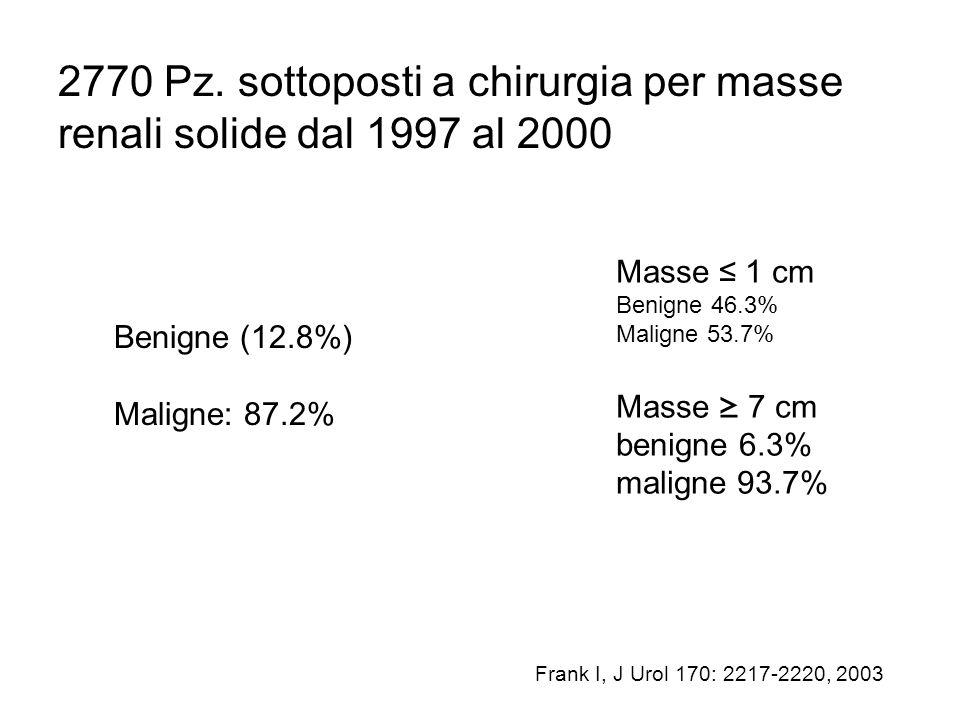 2770 Pz. sottoposti a chirurgia per masse renali solide dal 1997 al 2000 Frank I, J Urol 170: 2217-2220, 2003 Benigne (12.8%) Maligne: 87.2% Masse 1 c