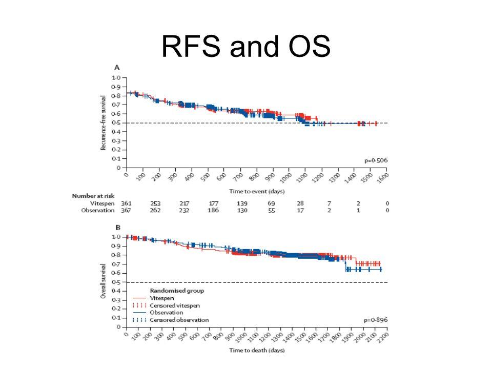 RFS and OS