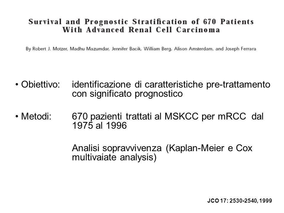 Obiettivo: identificazione di caratteristiche pre-trattamento con significato prognostico Metodi: 670 pazienti trattati al MSKCC per mRCC dal 1975 al