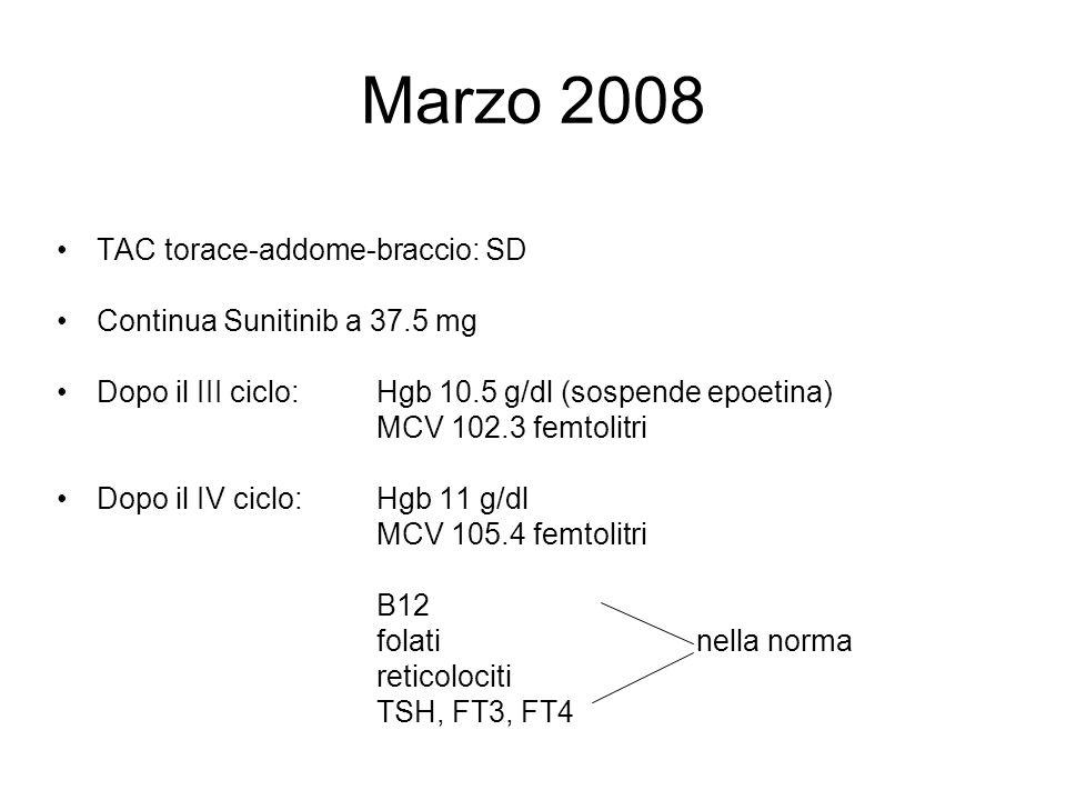 Marzo 2008 TAC torace-addome-braccio: SD Continua Sunitinib a 37.5 mg Dopo il III ciclo: Hgb 10.5 g/dl (sospende epoetina) MCV 102.3 femtolitri Dopo i