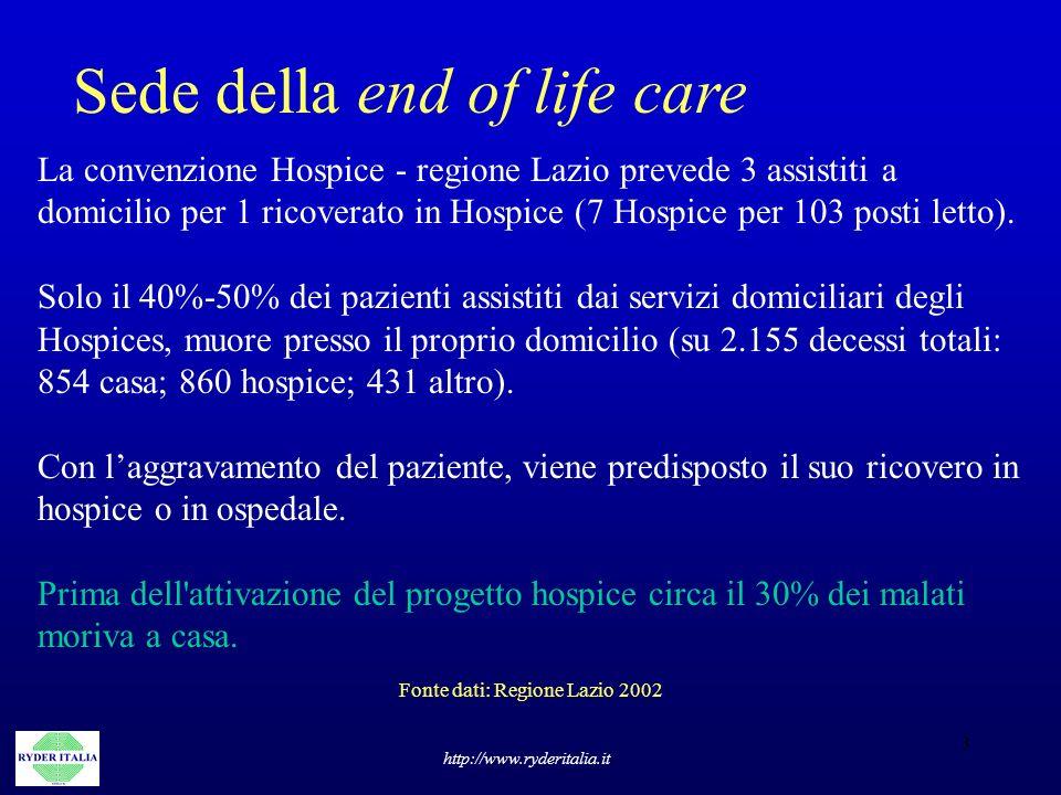 3 http://www.ryderitalia.it Sede della end of life care La convenzione Hospice - regione Lazio prevede 3 assistiti a domicilio per 1 ricoverato in Hos