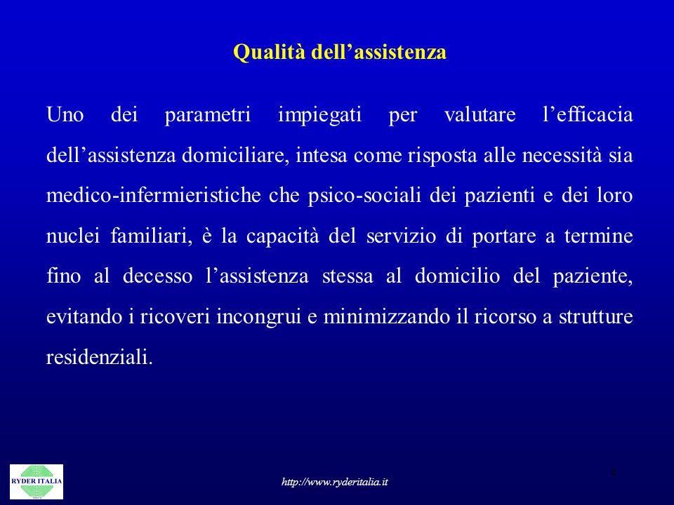 4 http://www.ryderitalia.it Qualità dellassistenza Uno dei parametri impiegati per valutare lefficacia dellassistenza domiciliare, intesa come rispost