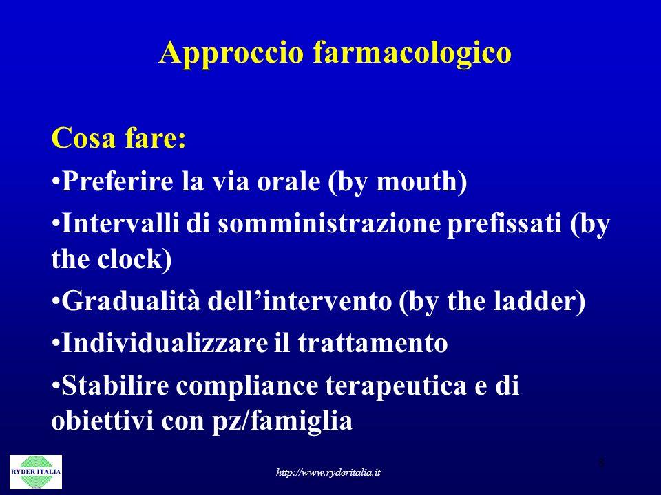8 http://www.ryderitalia.it Approccio farmacologico Cosa fare: Preferire la via orale (by mouth) Intervalli di somministrazione prefissati (by the clo