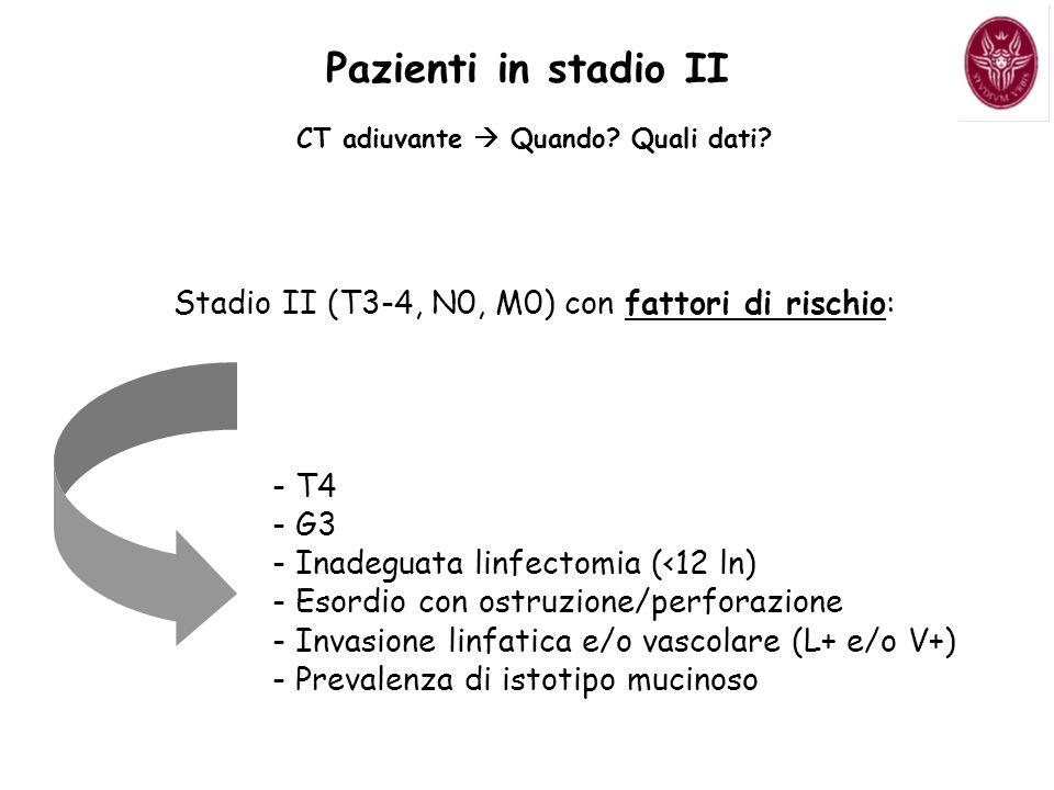 Stadio II (T3-4, N0, M0) con fattori di rischio: - T4 - G3 - Inadeguata linfectomia (<12 ln) - Esordio con ostruzione/perforazione - Invasione linfatica e/o vascolare (L+ e/o V+) - Prevalenza di istotipo mucinoso Pazienti in stadio II CT adiuvante Quando.