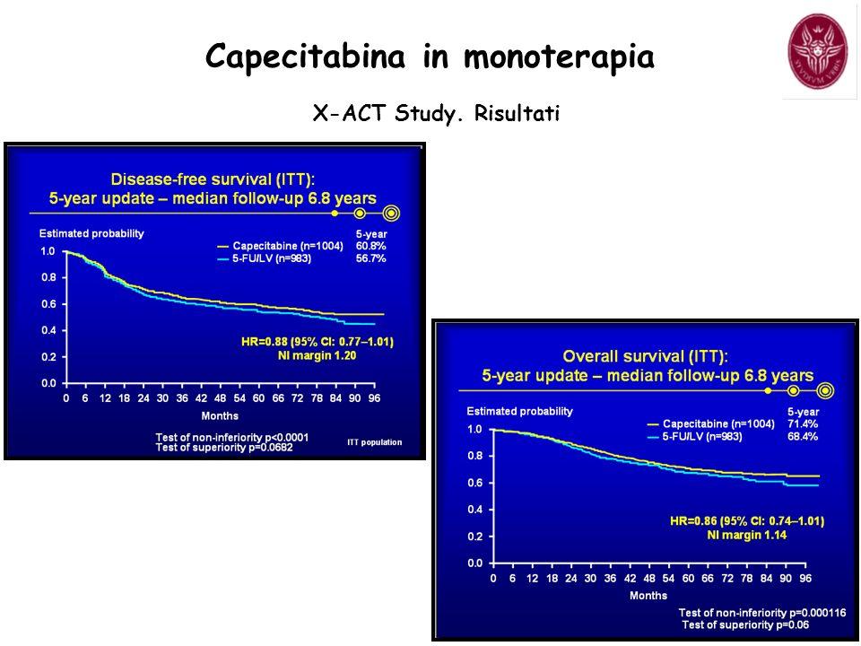 Capecitabina in monoterapia X-ACT Study. Risultati