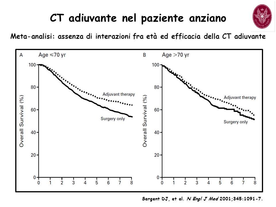 Sargent DJ, et al. N Engl J Med 2001;345:1091-7. CT adiuvante nel paziente anziano Meta-analisi: assenza di interazioni fra età ed efficacia della CT