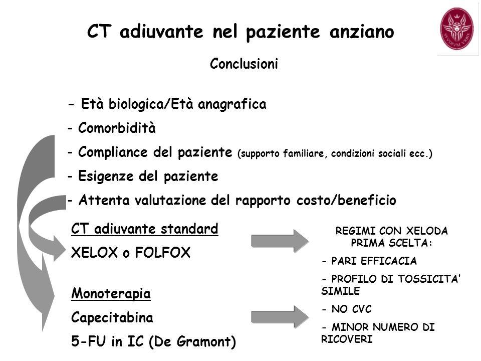 Conclusioni CT adiuvante standard XELOX o FOLFOX - Età biologica/Età anagrafica - Comorbidità - Compliance del paziente (supporto familiare, condizioni sociali ecc.) - Esigenze del paziente - Attenta valutazione del rapporto costo/beneficio Monoterapia Capecitabina 5-FU in IC (De Gramont) REGIMI CON XELODA PRIMA SCELTA: - PARI EFFICACIA - PROFILO DI TOSSICITA SIMILE - NO CVC - MINOR NUMERO DI RICOVERI