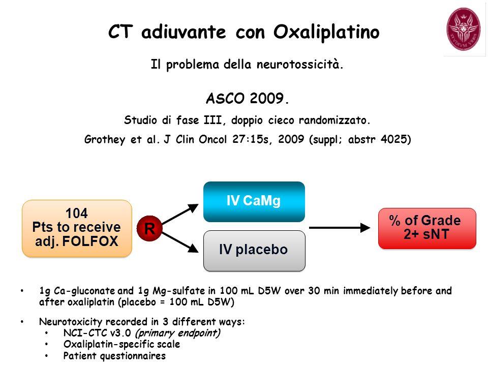 CT adiuvante con Oxaliplatino Il problema della neurotossicità. ASCO 2009. Studio di fase III, doppio cieco randomizzato. Grothey et al. J Clin Oncol
