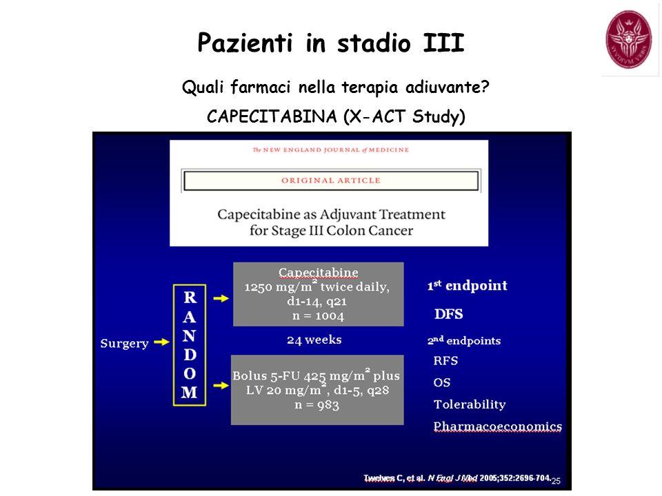 Pazienti in stadio II CT adiuvante: Meta-analysis (Sargent et al JCO Feb. 2009, N. 6 Vol. 27)