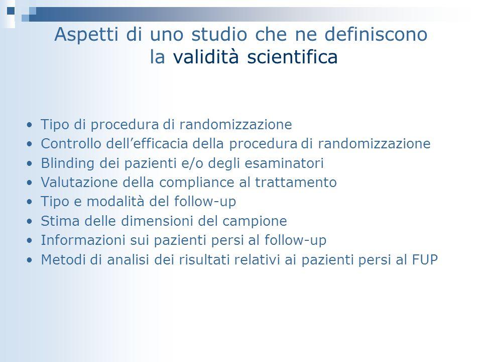 Aspetti di uno studio che ne definiscono la validità scientifica Tipo di procedura di randomizzazione Controllo dellefficacia della procedura di rando