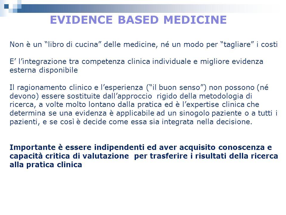 EVIDENCE BASED MEDICINE Non è un libro di cucina delle medicine, né un modo per tagliare i costi E lintegrazione tra competenza clinica individuale e
