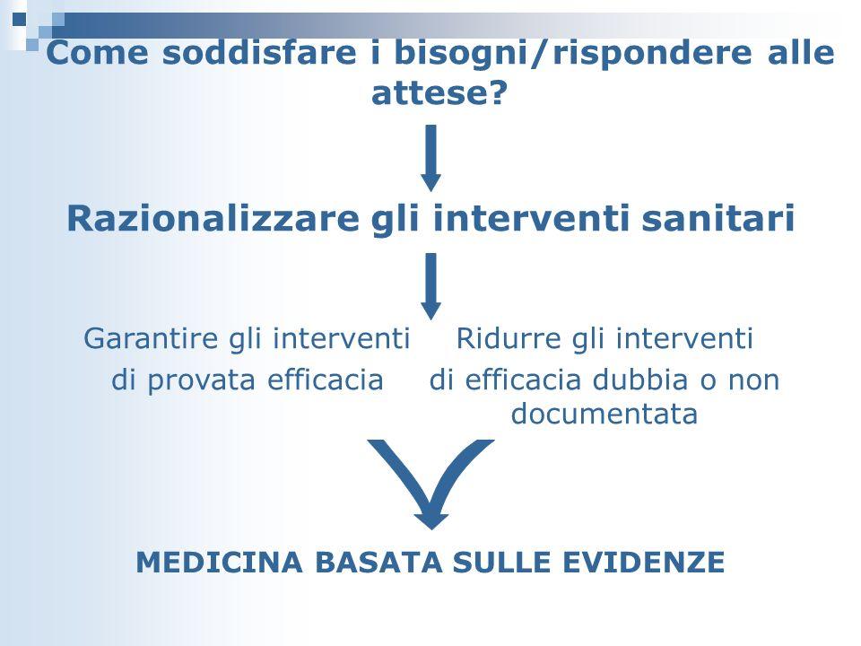 Razionalizzare gli interventi sanitari MEDICINA BASATA SULLE EVIDENZE Garantire gli interventi di provata efficacia Ridurre gli interventi di efficaci