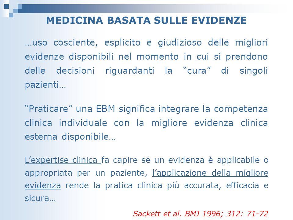 Roma Novembre 2011 Efficacia clinica SI NO SI NO Adozione nella pratica Mancanza di evidenze Evidenze complesse Ambito di pertinenza delle linee guida EBM-EBP LG RICERCA