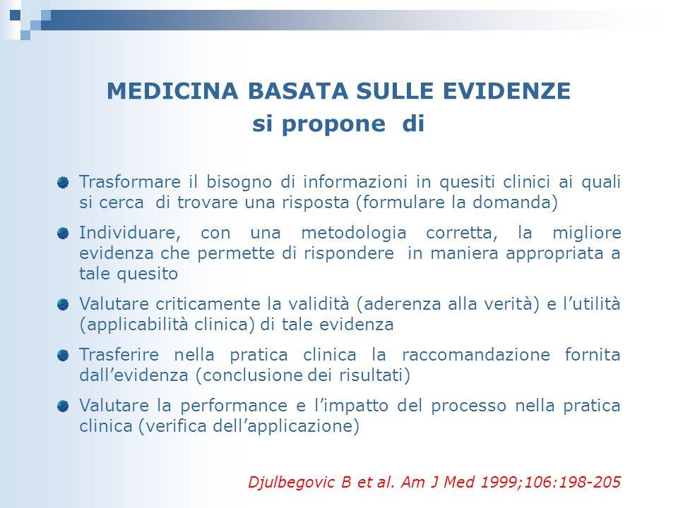 MEDICINA BASATA SULLE EVIDENZE si propone di Trasformare il bisogno di informazioni in quesiti clinici ai quali si cerca di trovare una risposta (form