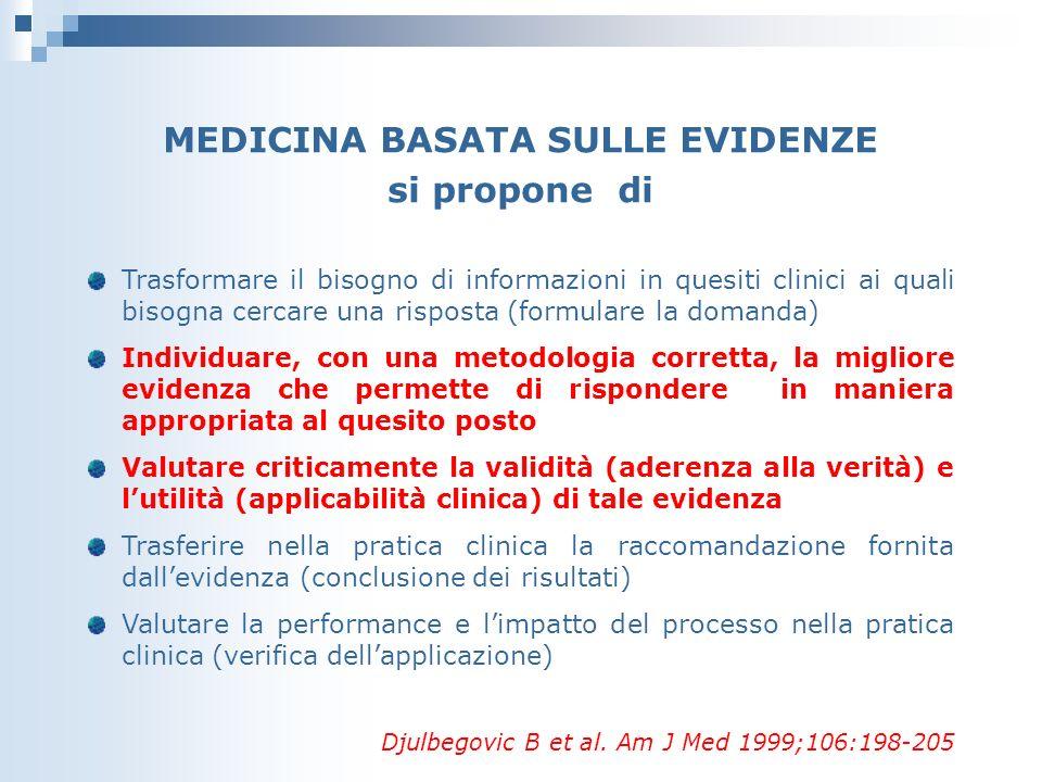 MEDICINA BASATA SULLE EVIDENZE si propone di Trasformare il bisogno di informazioni in quesiti clinici ai quali bisogna cercare una risposta (formular