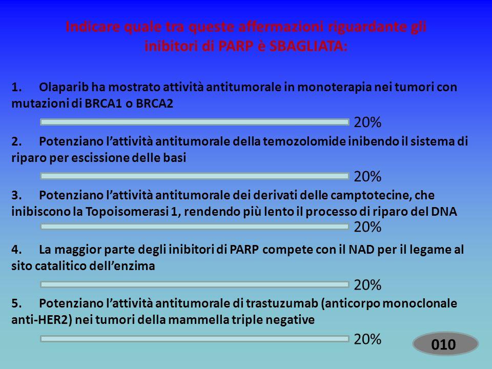 Indicare quale tra queste affermazioni riguardante gli inibitori di PARP è SBAGLIATA: 1.Olaparib ha mostrato attività antitumorale in monoterapia nei