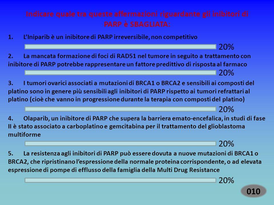 Indicare quale tra queste affermazioni riguardante gli inibitori di PARP è SBAGLIATA: 1.Olaparib ha mostrato attività antitumorale in monoterapia nei tumori con mutazioni di BRCA1 o BRCA2 2.Potenziano lattività antitumorale della temozolomide inibendo il sistema di riparo per escissione delle basi 3.Potenziano lattività antitumorale dei derivati delle camptotecine, che inibiscono la Topoisomerasi 1, rendendo più lento il processo di riparo del DNA 4.La maggior parte degli inibitori di PARP compete con il NAD per il legame al sito catalitico dellenzima 5.Potenziano lattività antitumorale di trastuzumab (anticorpo monoclonale anti-HER2) nei tumori della mammella triple negative 20% EdiVoteStartEdiVoteStop 000 Standard 010