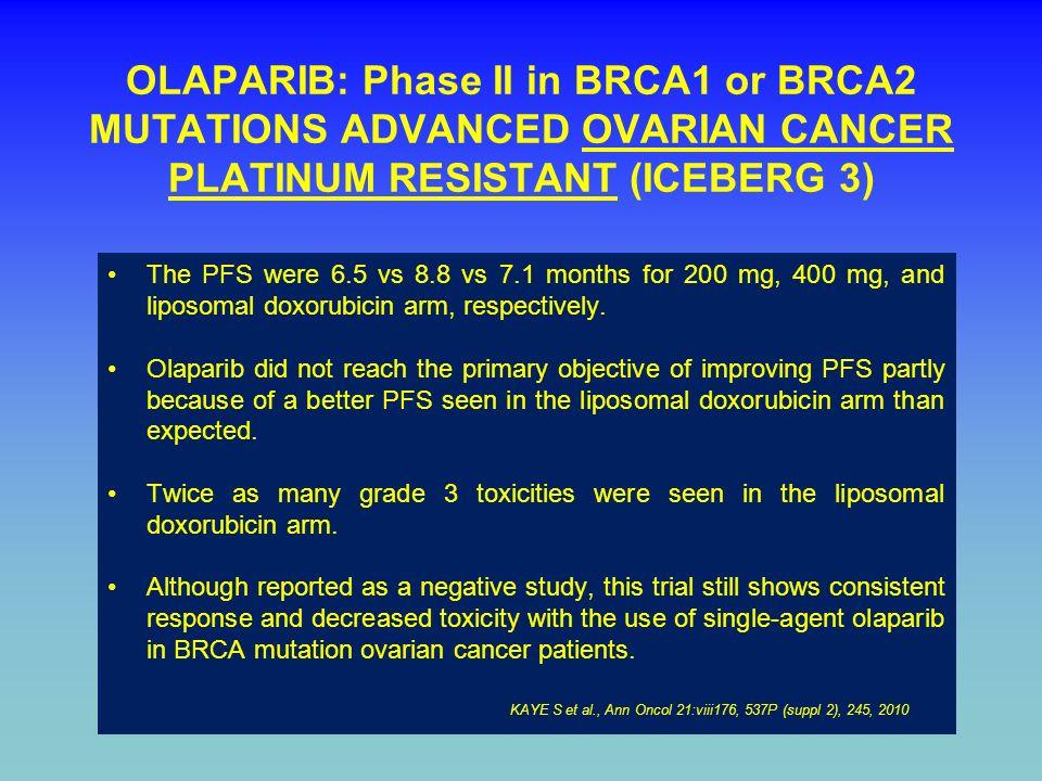 OLAPARIB: Phase II in BRCA1 or BRCA2 MUTATIONS ADVANCED OVARIAN CANCER PLATINUM RESISTANT (ICEBERG 3) The PFS were 6.5 vs 8.8 vs 7.1 months for 200 mg