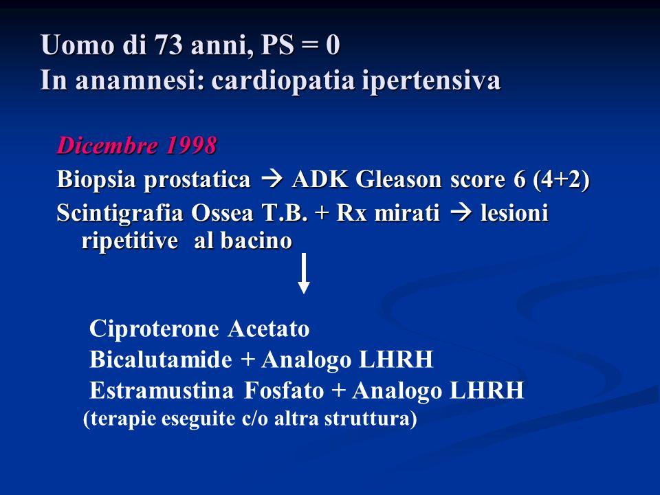 Uomo di 73 anni, PS = 0 In anamnesi: cardiopatia ipertensiva Dicembre 1998 Biopsia prostatica ADK Gleason score 6 (4+2) Scintigrafia Ossea T.B. + Rx m