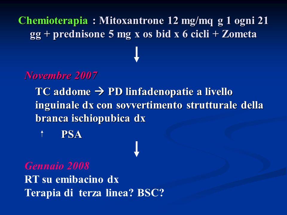 Chemioterapia : Mitoxantrone 12 mg/mq g 1 ogni 21 gg + prednisone 5 mg x os bid x 6 cicli + Zometa Novembre 2007 TC addome PD linfadenopatie a livello