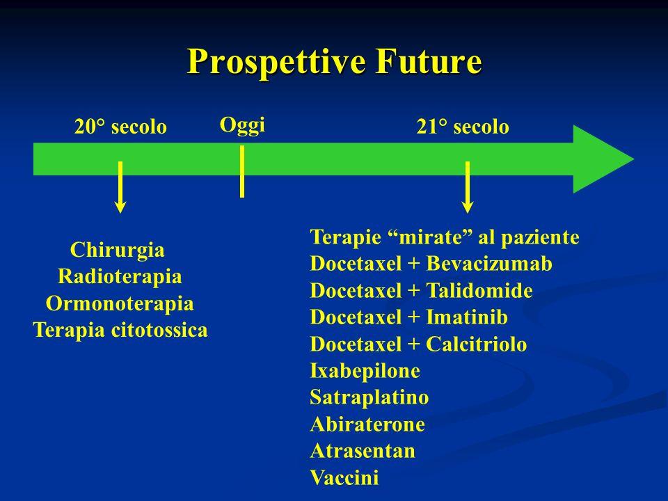 Prospettive Future 20° secolo Chirurgia Radioterapia Ormonoterapia Terapia citotossica 21° secolo Terapie mirate al paziente Docetaxel + Bevacizumab D