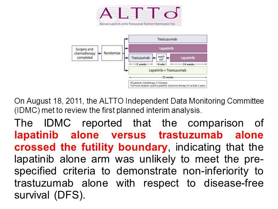 On August 18, 2011, the ALTTO Independent Data Monitoring Committee (IDMC) met to review the first planned interim analysis.