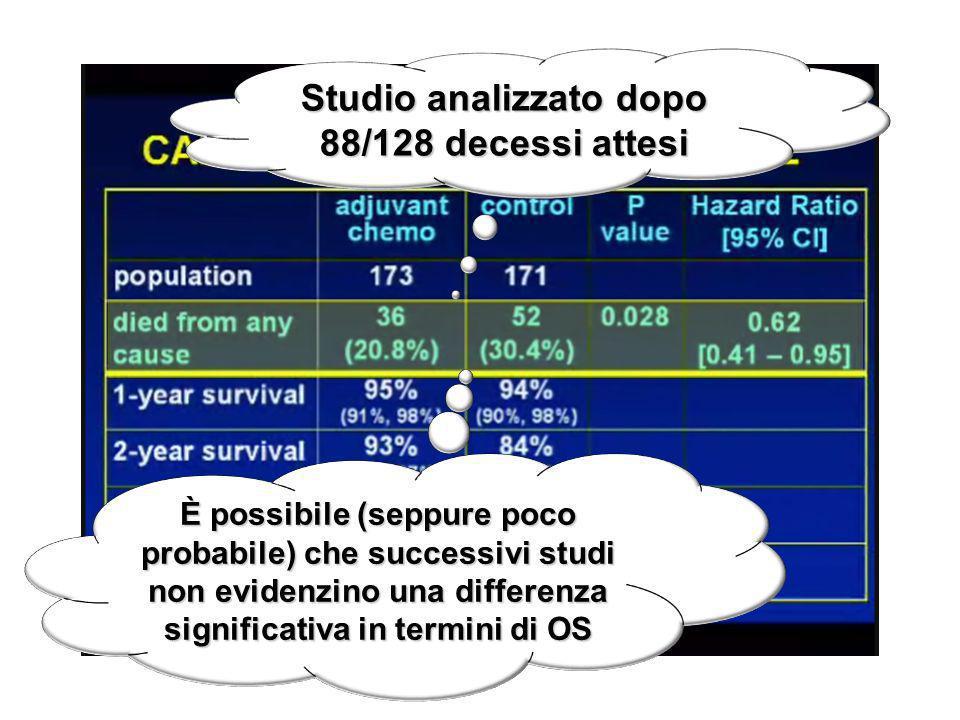 Studio analizzato dopo 88/128 decessi attesi È possibile (seppure poco probabile) che successivi studi non evidenzino una differenza significativa in termini di OS