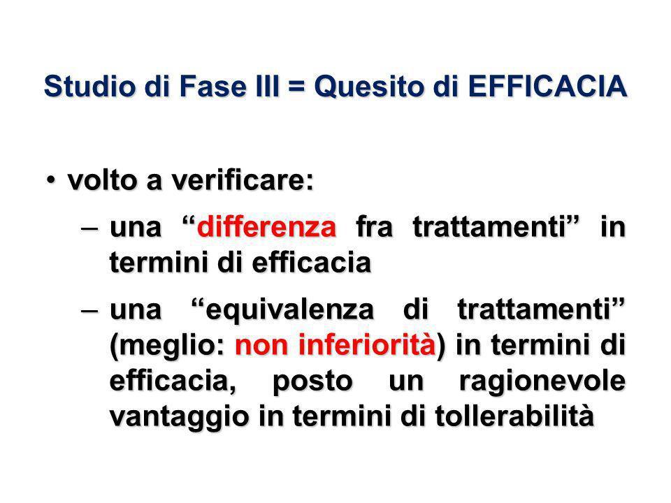 Studio di Fase III = Quesito di EFFICACIA volto a verificare:volto a verificare: –una differenza fra trattamenti in termini di efficacia –una equivalenza di trattamenti (meglio: non inferiorità) in termini di efficacia, posto un ragionevole vantaggio in termini di tollerabilità
