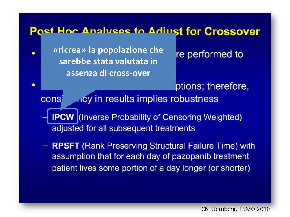 CN Sternberg, ESMO 2010 «ricrea» la popolazione che sarebbe stata valutata in assenza di cross-over