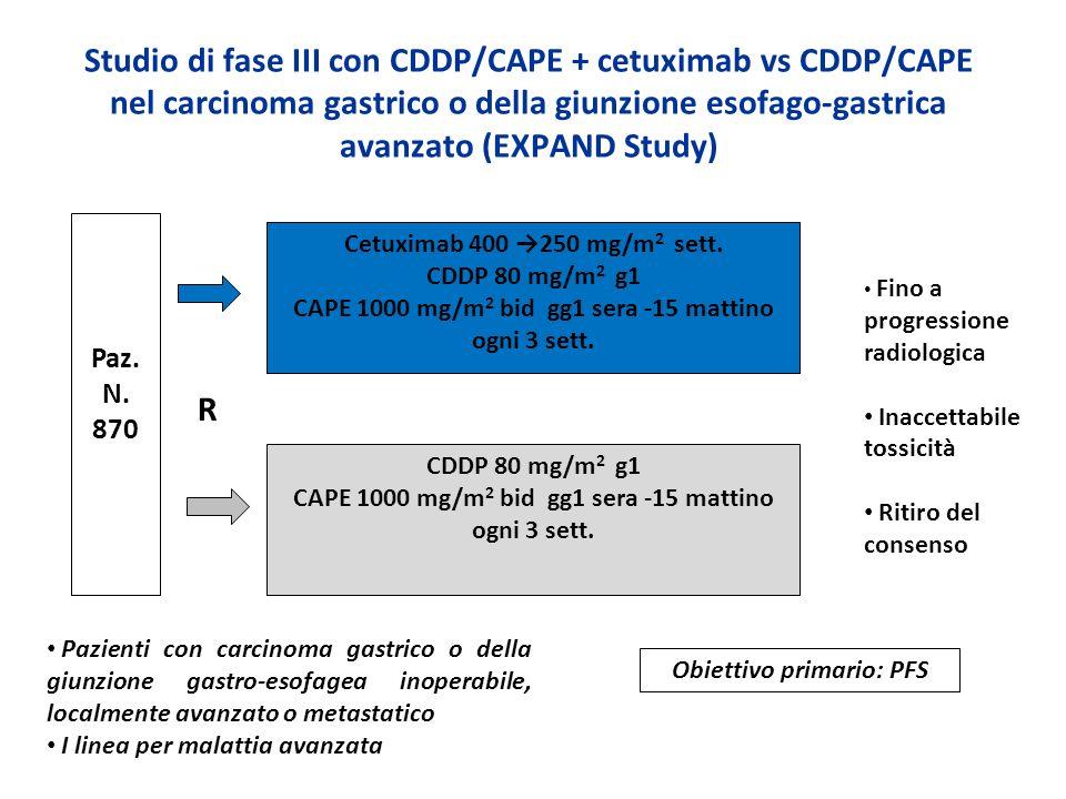 Studio di fase III con CDDP/CAPE + cetuximab vs CDDP/CAPE nel carcinoma gastrico o della giunzione esofago-gastrica avanzato (EXPAND Study) Paz. N. 87