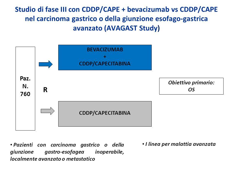 Studio di fase III con CDDP/CAPE + bevacizumab vs CDDP/CAPE nel carcinoma gastrico o della giunzione esofago-gastrica avanzato (AVAGAST Study) Paz. N.