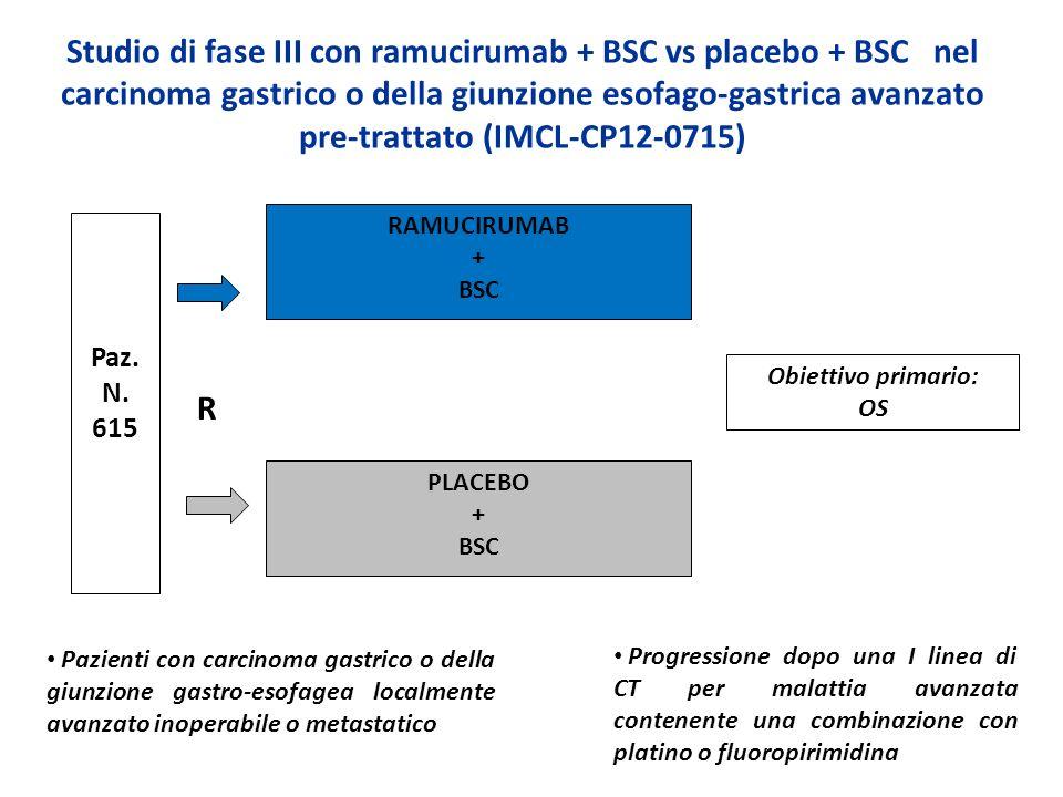 Studio di fase III con ramucirumab + BSC vs placebo + BSC nel carcinoma gastrico o della giunzione esofago-gastrica avanzato pre-trattato (IMCL-CP12-0