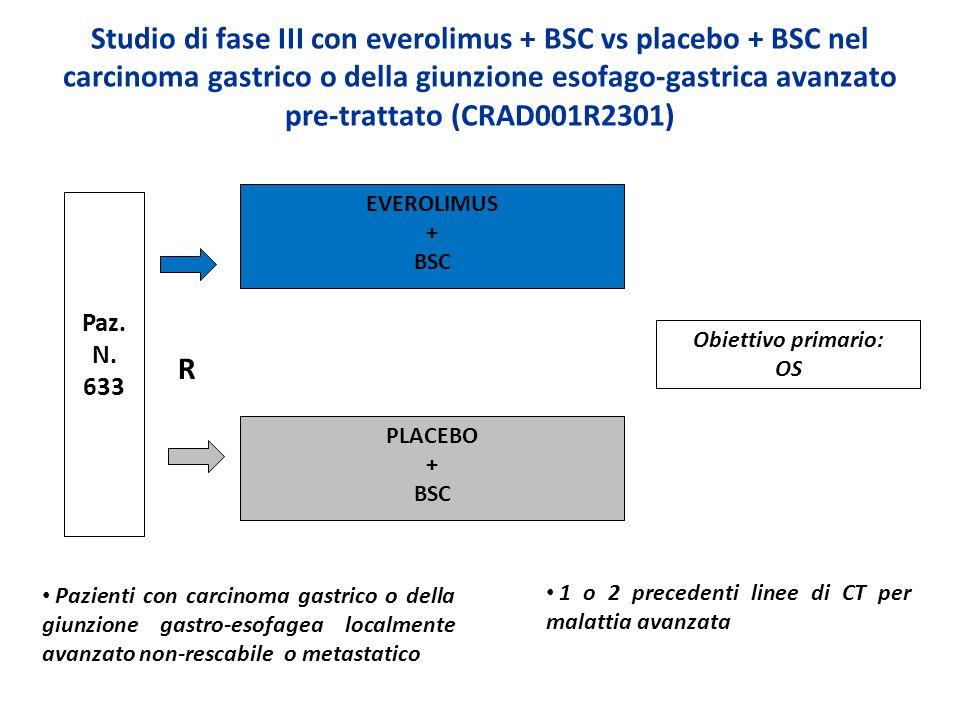 Studio di fase III con everolimus + BSC vs placebo + BSC nel carcinoma gastrico o della giunzione esofago-gastrica avanzato pre-trattato (CRAD001R2301