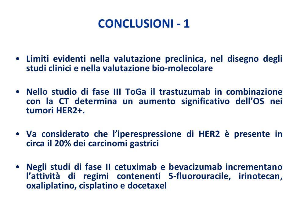 CONCLUSIONI - 1 Limiti evidenti nella valutazione preclinica, nel disegno degli studi clinici e nella valutazione bio-molecolare Nello studio di fase