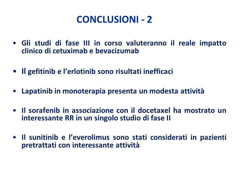 CONCLUSIONI - 2 Gli studi di fase III in corso valuteranno il reale impatto clinico di cetuximab e bevacizumab Il gefitinib e lerlotinib sono risultat