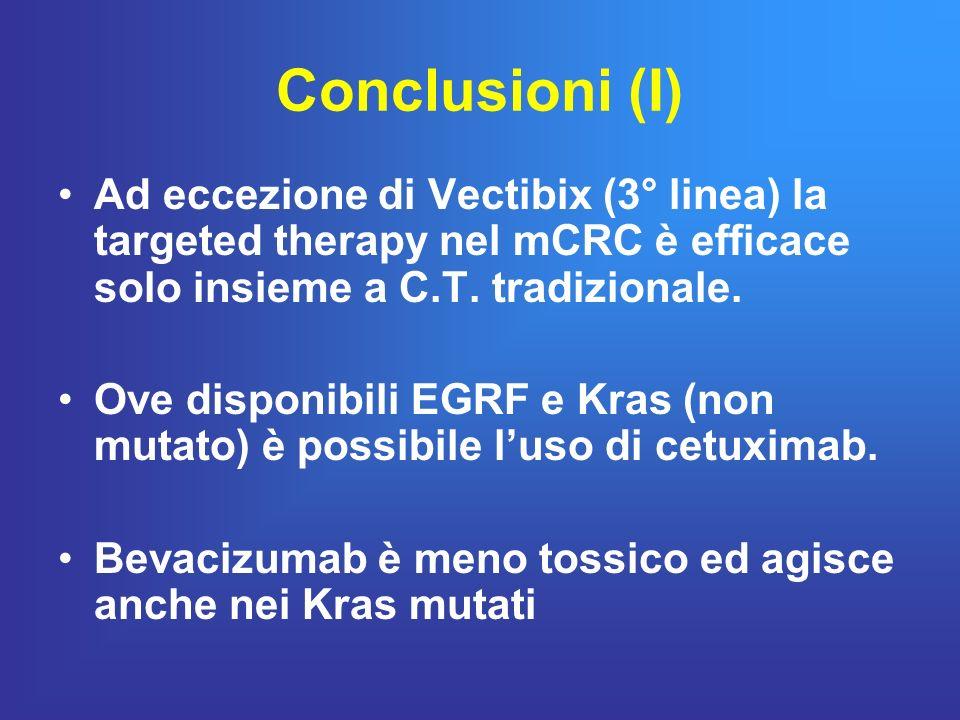 Conclusioni (I) Ad eccezione di Vectibix (3° linea) la targeted therapy nel mCRC è efficace solo insieme a C.T. tradizionale. Ove disponibili EGRF e K