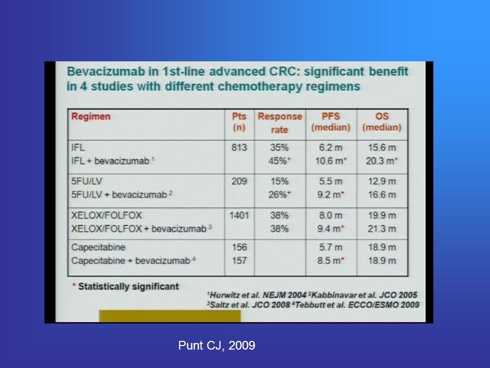 Bevacizumab in 3rd line C.T. in mCRC Kang BW et al. Med Oncol. 2009;26(1):32-7