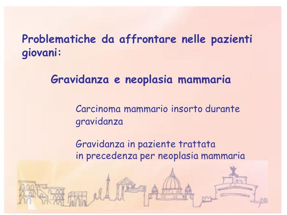 Problematiche da affrontare nelle pazienti giovani: Gravidanza e neoplasia mammaria Carcinoma mammario insorto durante gravidanza Gravidanza in pazien