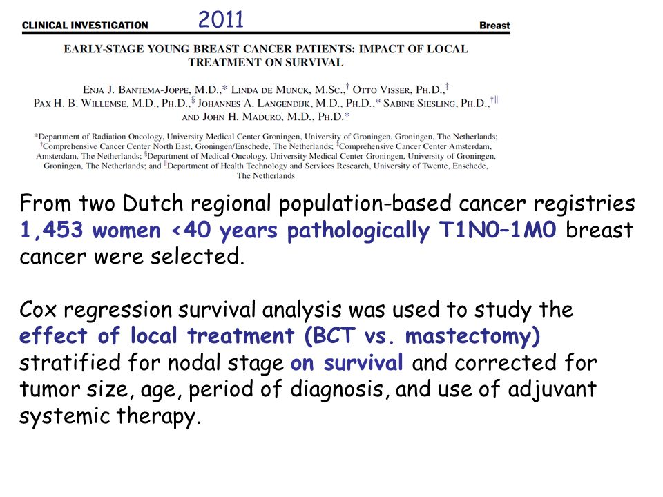 From two Dutch regional population-based cancer registries 1,453 women <40 years pathologically T1N0–1M0 breast cancer were selected. Cox regression s