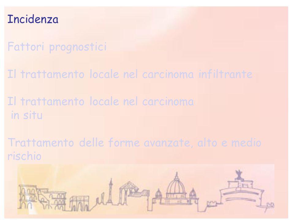 Incidenza Fattori prognostici Il trattamento locale nel carcinoma infiltrante Il trattamento locale nel carcinoma in situ Trattamento delle forme avan