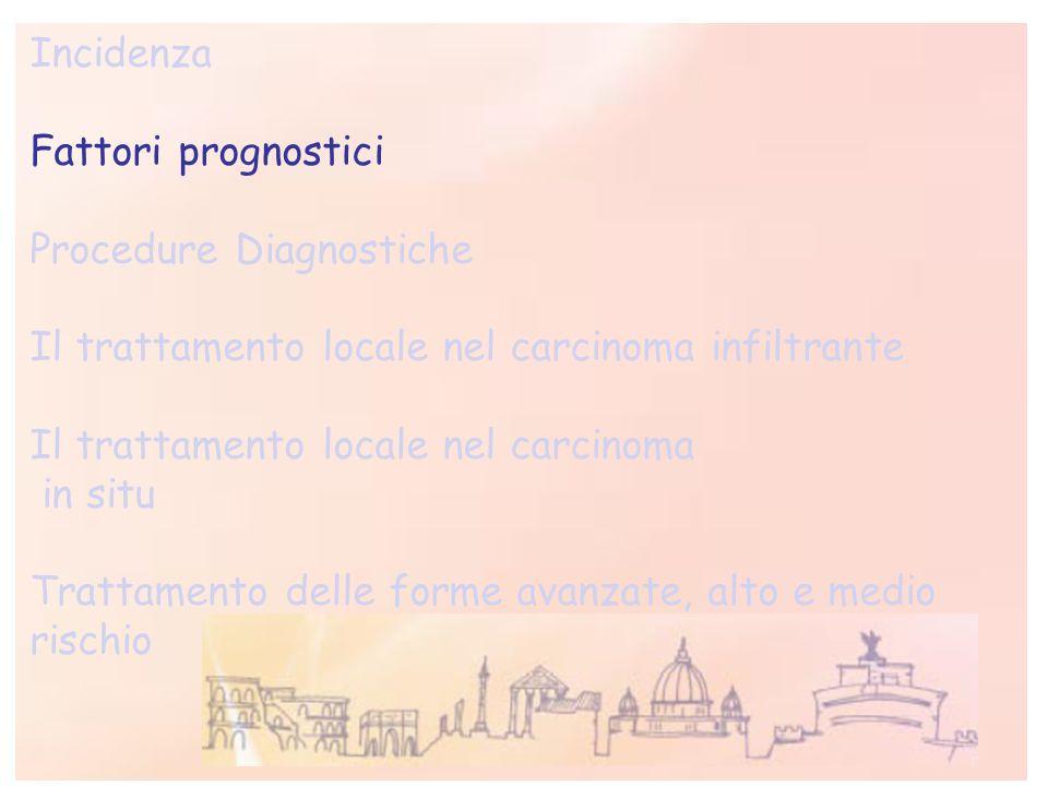Incidenza Fattori prognostici Procedure Diagnostiche Il trattamento locale nel carcinoma infiltrante Il trattamento locale nel carcinoma in situ Tratt