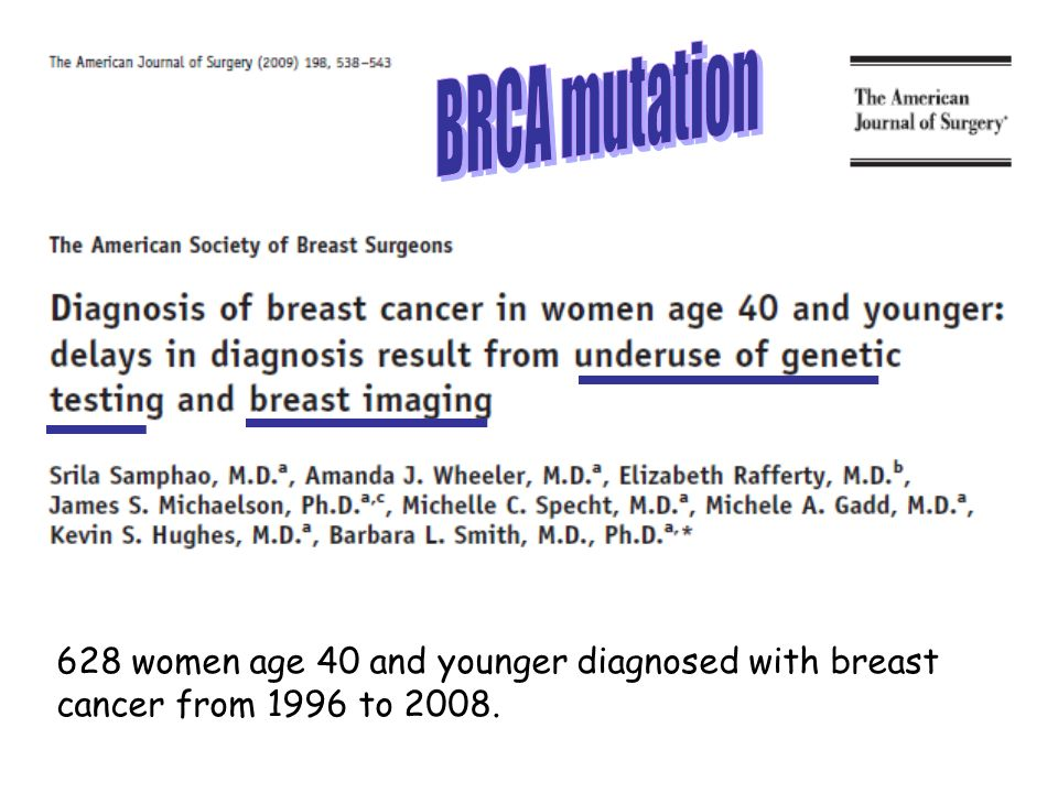 628 women age 40 and younger diagnosed with breast cancer from 1996 to 2008.