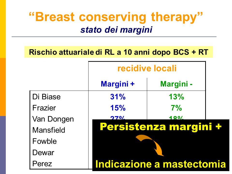 Breast conserving therapy stato dei margini Rischio attuariale di RL a 10 anni dopo BCS + RT recidive locali Margini +Margini - Di Biase Frazier Van Dongen Mansfield Fowble Dewar Perez 31% 15% 27% 16% 17% 14% 16% 13% 7% 18% 8% 6% 9% Persistenza margini + Indicazione a mastectomia
