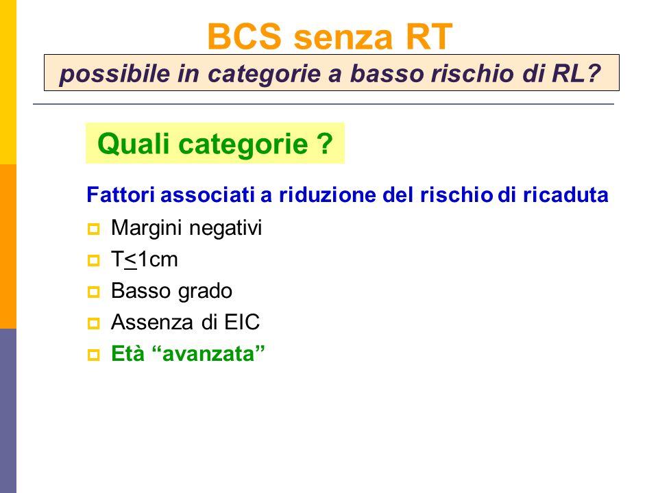 Fattori associati a riduzione del rischio di ricaduta Margini negativi T<1cm Basso grado Assenza di EIC Età avanzata Quali categorie ? BCS senza RT po