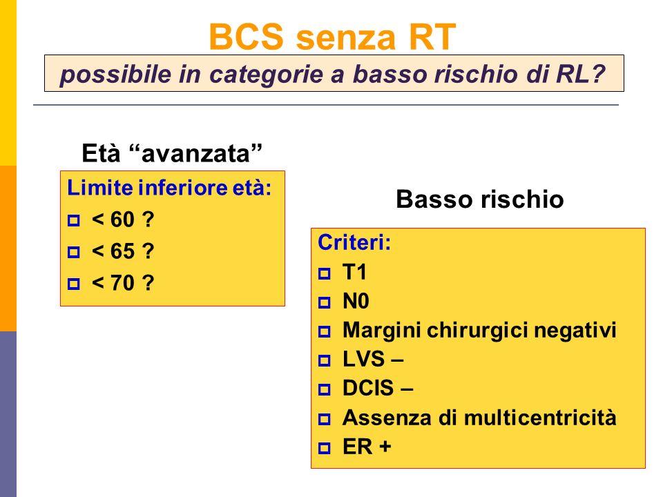 Criteri: T1 N0 Margini chirurgici negativi LVS – DCIS – Assenza di multicentricità ER + Limite inferiore età: < 60 ? < 65 ? < 70 ? BCS senza RT possib