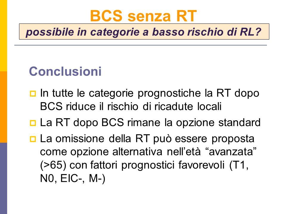 Conclusioni BCS senza RT possibile in categorie a basso rischio di RL? In tutte le categorie prognostiche la RT dopo BCS riduce il rischio di ricadute