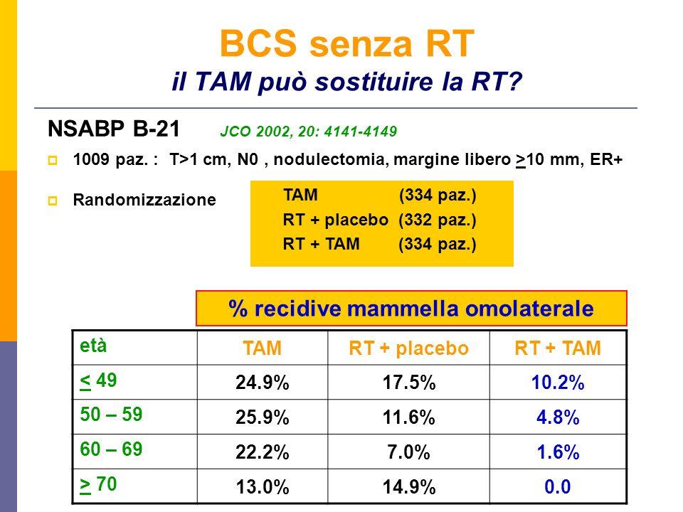 1009 paz. : T>1 cm, N0, nodulectomia, margine libero >10 mm, ER+ Randomizzazione NSABP B-21 JCO 2002, 20: 4141-4149 età TAMRT + placeboRT + TAM < 49 2