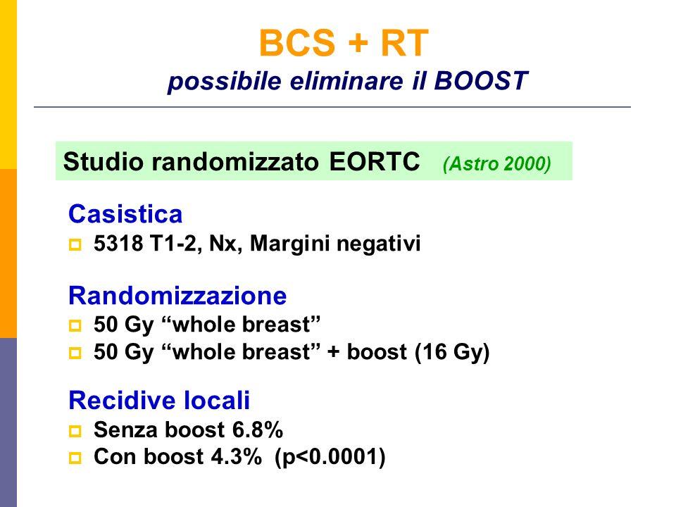 Casistica 5318 T1-2, Nx, Margini negativi Randomizzazione 50 Gy whole breast 50 Gy whole breast + boost (16 Gy) Studio randomizzato EORTC (Astro 2000) BCS + RT possibile eliminare il BOOST Recidive locali Senza boost 6.8% Con boost 4.3% (p<0.0001)