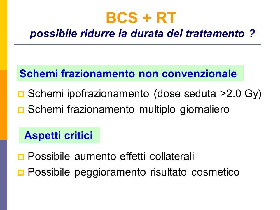 BCS + RT possibile ridurre la durata del trattamento ? Schemi ipofrazionamento (dose seduta >2.0 Gy) Schemi frazionamento multiplo giornaliero Possibi